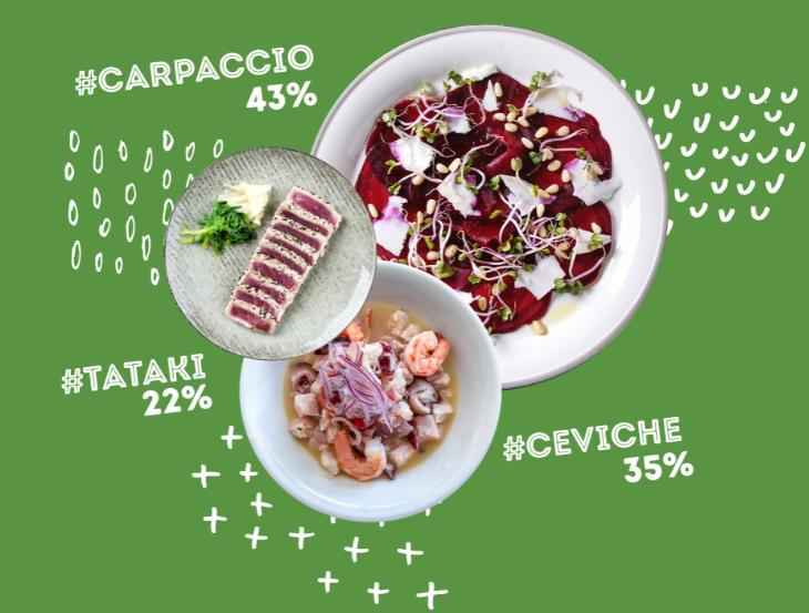 TheFork-foodbattle-instagram