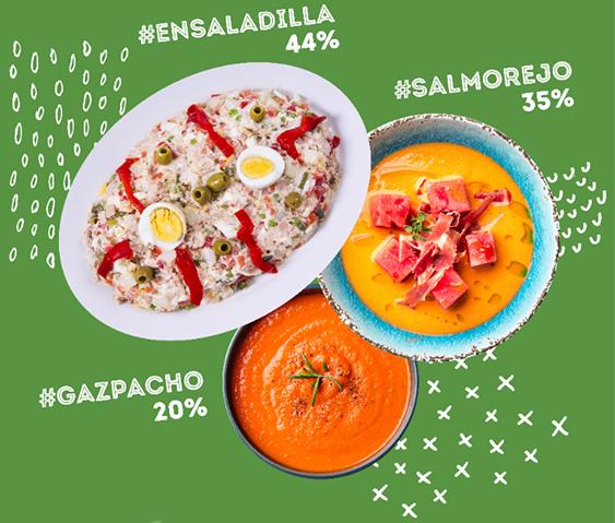 ElTenedor-foodbattle-instagram