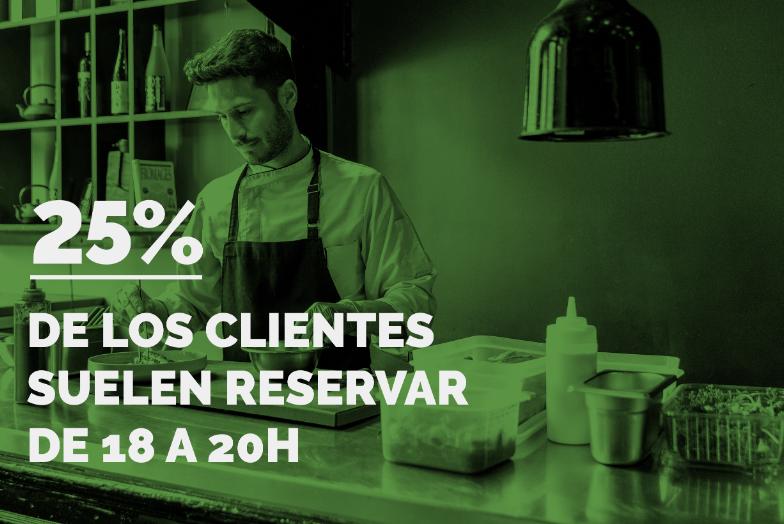 reservas-eltenedor