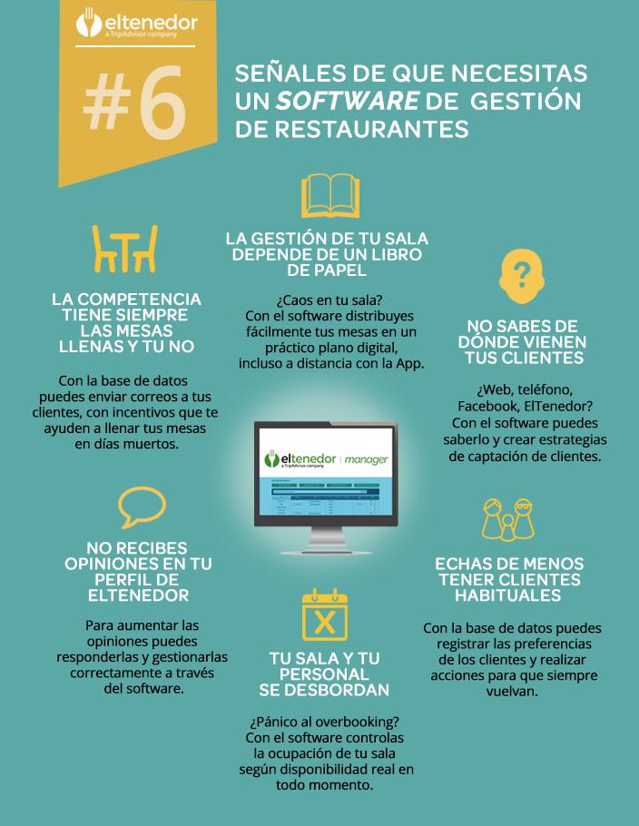 Software de gestión de restaurantes ELTenedor - Infografía de las señales de necesitar uno