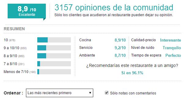 ElTenedor-publicidad-restaurante-c (1)