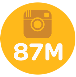 TheFork restaurantmarketing. Grafik 87 Er zijn al miljoenen foto's gepubliceerd met de hashtag #Foodporn