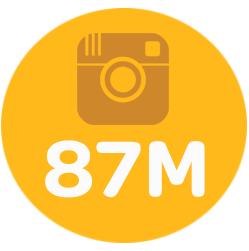 The Fork marketing de restaurantes - grafico 87 MM Milhões de fotografias foram publicadas com #foodporn até à data.