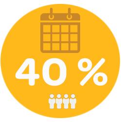 TheFork marknadföring restauranger - grafik 40% av restaurangbokningarna görs online