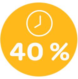 Iens- Verkoop dubbel zoveel tafels dankzij uw reserveringssysteem. grafik 40% tijdbesparing