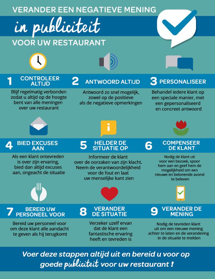 Iens Verander een negatieve mening in publiciteit voor uw restaurant