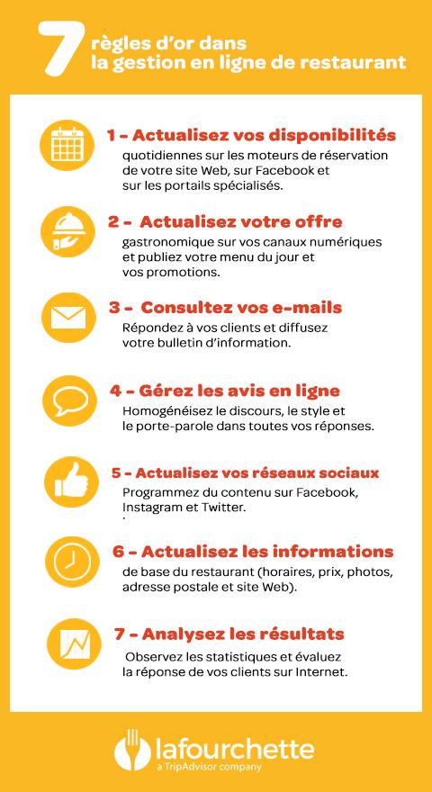 LaFourchette - Gestion de restaurant en ligne : les 7 règles d'or