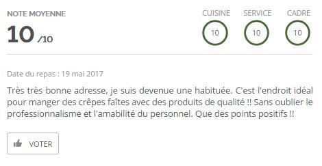 LaFourchette Publicité pour restaurants : l'impact des opinions en ligne