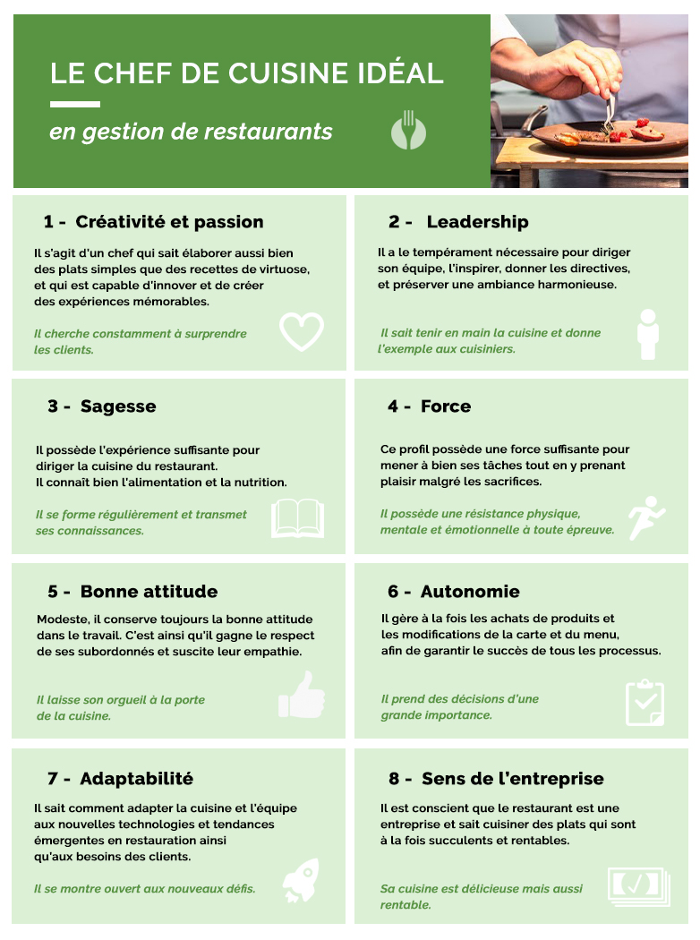 LaFourchette - TheFork - Le chef de cuisine idéal en gestion de restaurants