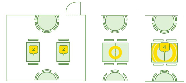 Optimisez le taux d'occupation avec un plan numérique - LaFourchette - TheFork - logiciel de restaurant