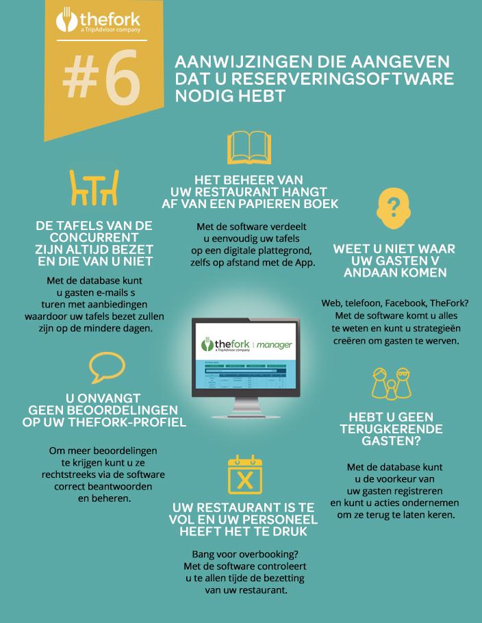 THEFORK - GRAFISCH 6 aanwijzingen die aangeven dat u reserveringssoftware nodig hebt