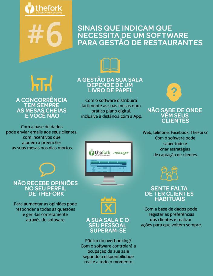 TheFork 6 sinais de que você necessita um software de gestão de restaurantes - grafik