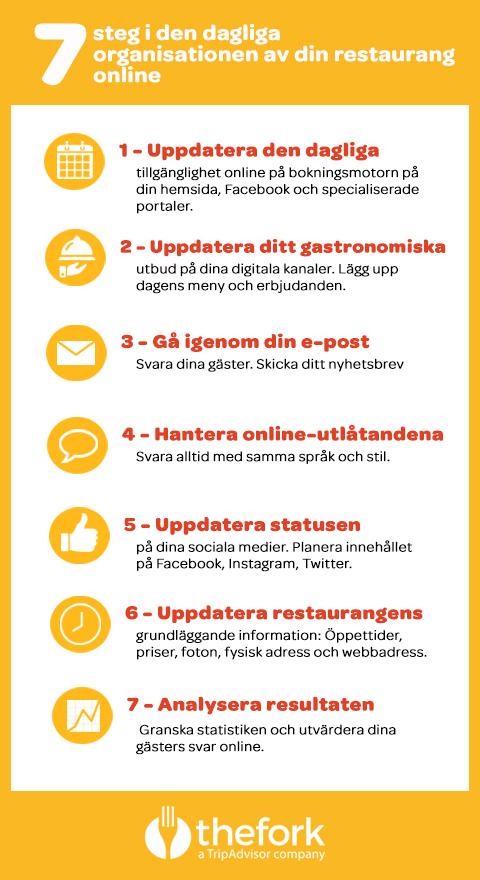 TheFork 7 steg för online-organisation av restaurang