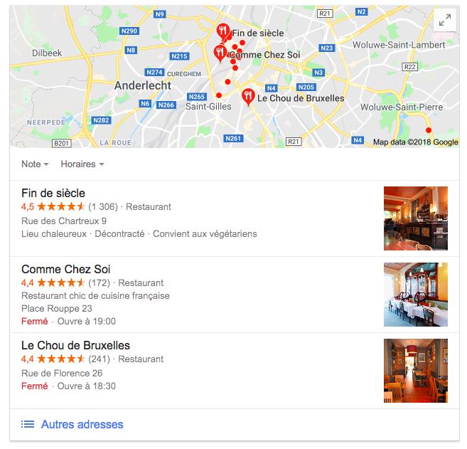TheFork Comment attirer des clients dans votre restaurant avec Google Adwords