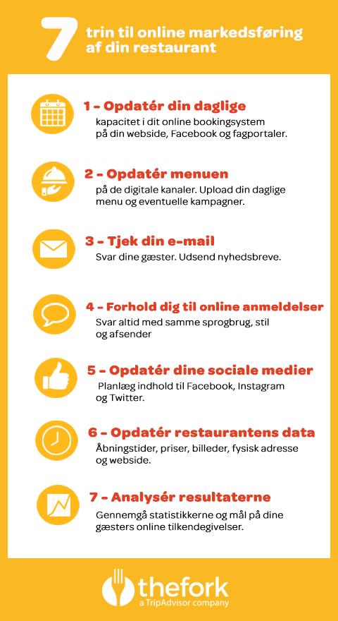 TheFork De 7 trin i online marketing af restauranter