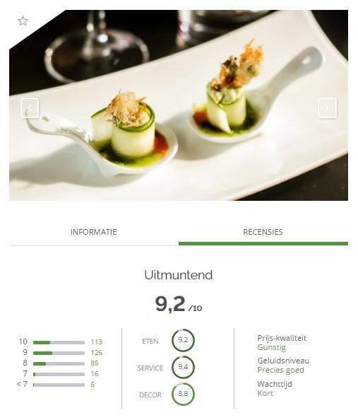TheFork De invloed die online beoordelingen hebben op de publiciteit voor het restaurant