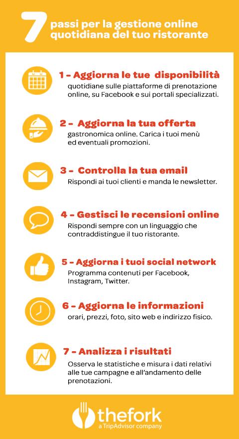 TheFork - 7 passi per la gestione online quotidiana del tuo ristorante