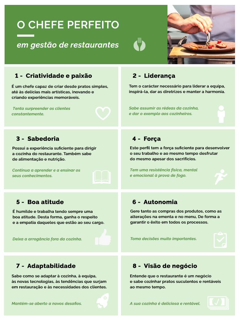 TheFork O chefe perfeito em gestão de restaurantes