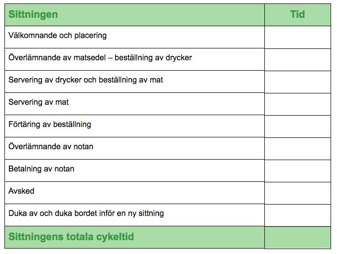 TheFork Vet du hur du räknar ut den genomsnittliga cykeltiden för dina sittningar? - organisation av restauranger
