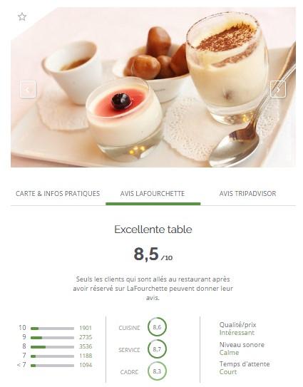 TheFork Publicité pour restaurants : l'impact des opinions en ligne