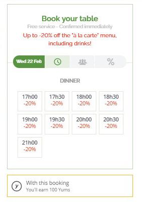 TheFork restaurantmarketing 7 trucs om uw restaurant vol te krijgen met  TheFork