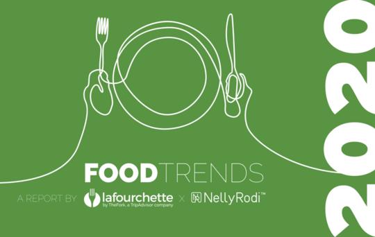 top food trends