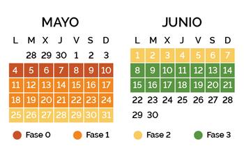Calendario orientativo desescalada