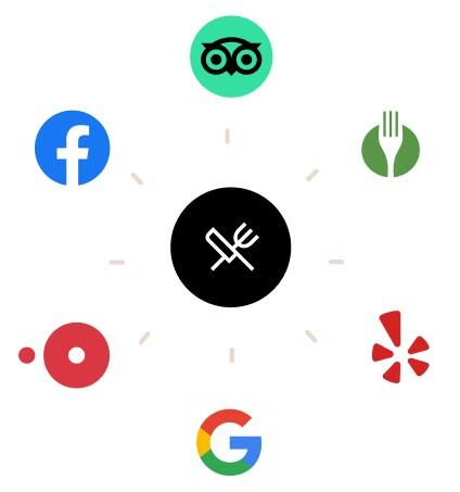 icons-of-all-the-different-platform-to-find-the-menu